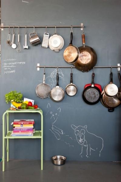 Кухня в стиле кафе фото