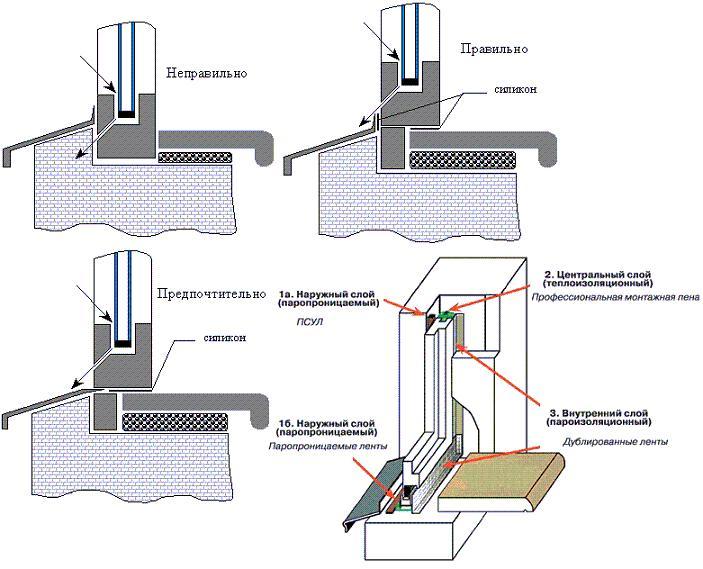Как установить металлопластиковые окна своими руками