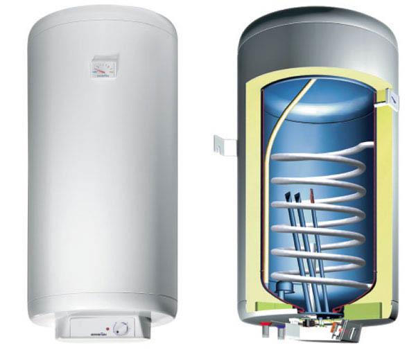 Электрические бойлеры для нагрева воды