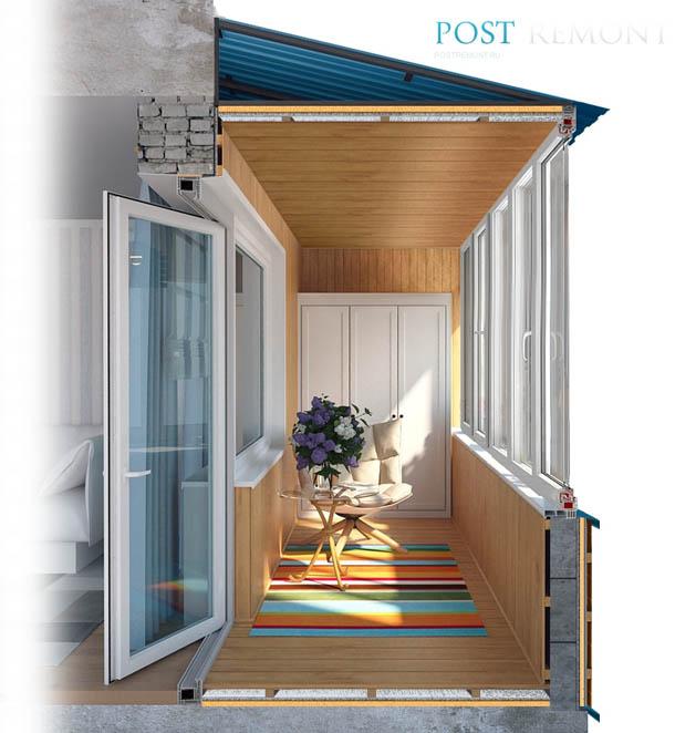 Материалы для отделки балкона и лоджии postremont.